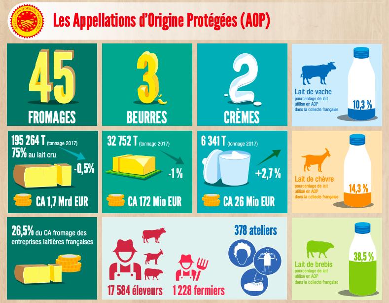consommation fromages au lait cru